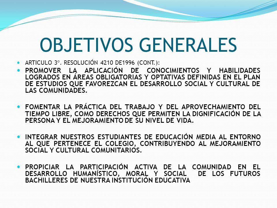 OBJETIVOS GENERALES ARTICULO 3º. RESOLUCIÓN 4210 DE1996 (CONT.): PROMOVER LA APLICACIÓN DE CONOCIMIENTOS Y HABILIDADES LOGRADOS EN ÁREAS OBLIGATORIAS