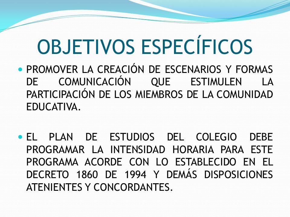 OBJETIVOS ESPECÍFICOS PROMOVER LA CREACIÓN DE ESCENARIOS Y FORMAS DE COMUNICACIÓN QUE ESTIMULEN LA PARTICIPACIÓN DE LOS MIEMBROS DE LA COMUNIDAD EDUCA