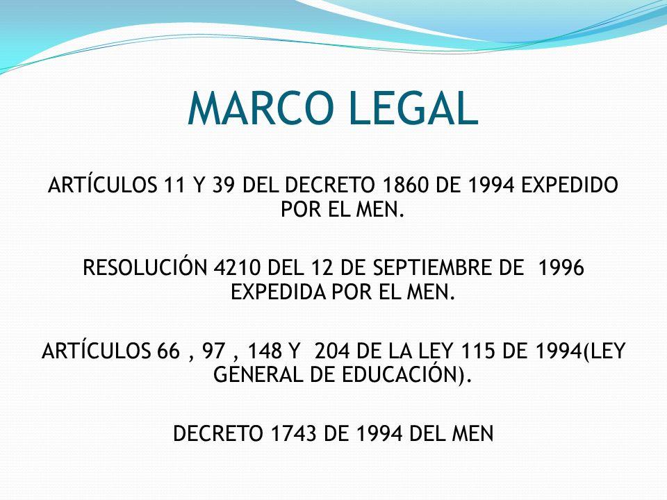 MARCO LEGAL ARTÍCULOS 11 Y 39 DEL DECRETO 1860 DE 1994 EXPEDIDO POR EL MEN. RESOLUCIÓN 4210 DEL 12 DE SEPTIEMBRE DE 1996 EXPEDIDA POR EL MEN. ARTÍCULO