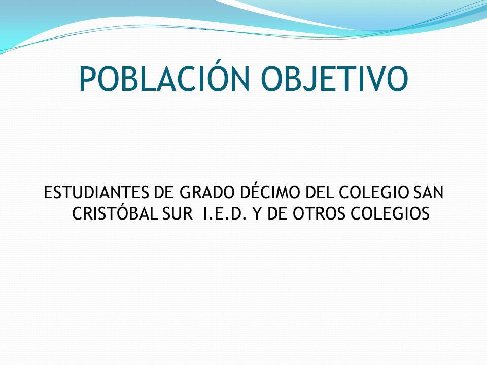 POBLACIÓN OBJETIVO ESTUDIANTES DE GRADO DÉCIMO DEL COLEGIO SAN CRISTÓBAL SUR I.E.D. Y DE OTROS COLEGIOS