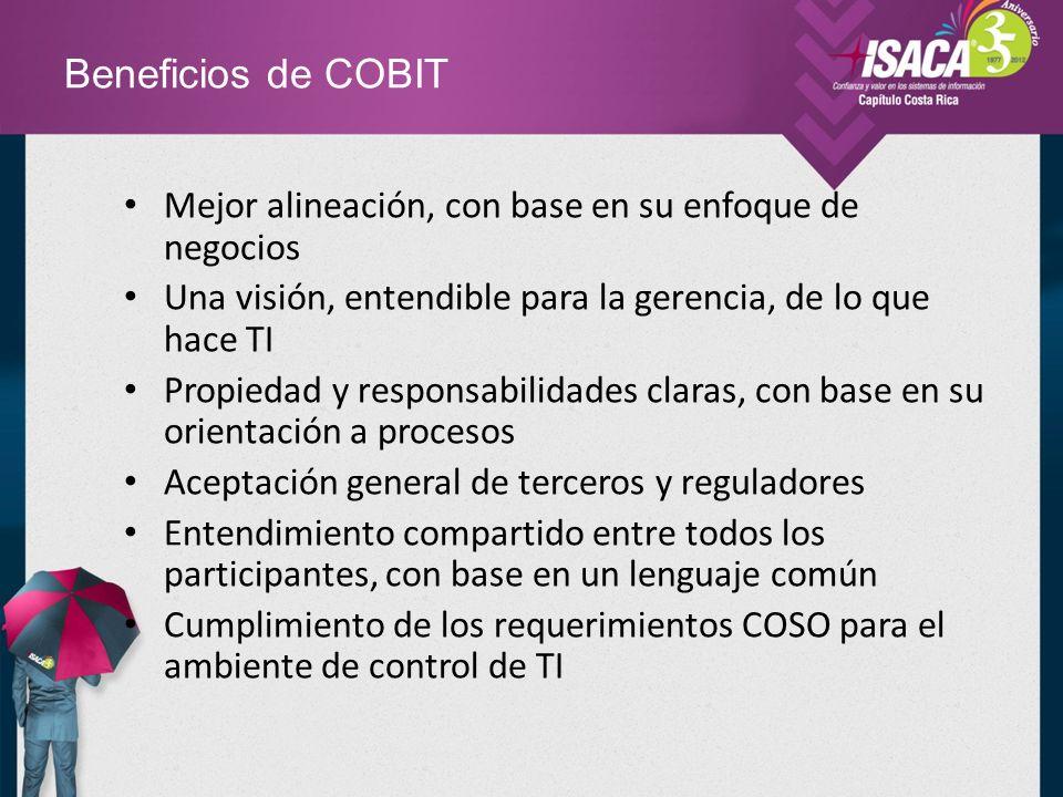 Contacto: Ing.Melvin González Quesada. MBA. ITIL Expert.