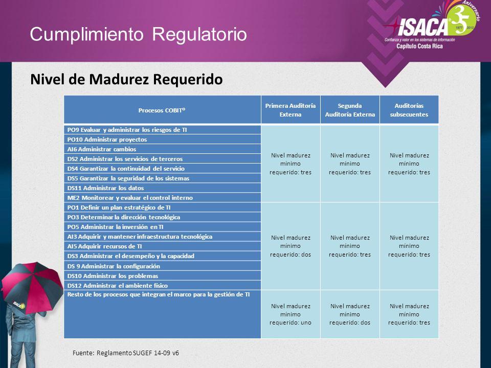 Cumplimiento Regulatorio Proceso AI6 Administrar los cambios: – Todos los cambios, incluyendo el mantenimiento de emergencia y parches, relacionados con la infraestructura y las aplicaciones dentro del ambiente de producción, deben administrarse formalmente y controladamente.
