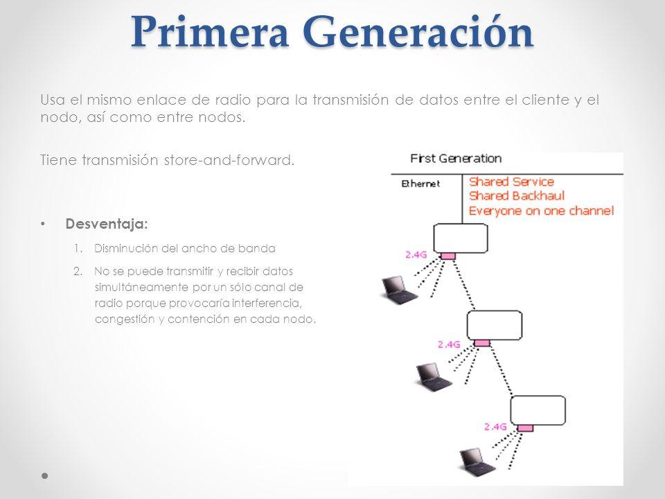 Primera Generación Usa el mismo enlace de radio para la transmisión de datos entre el cliente y el nodo, así como entre nodos. Tiene transmisión store