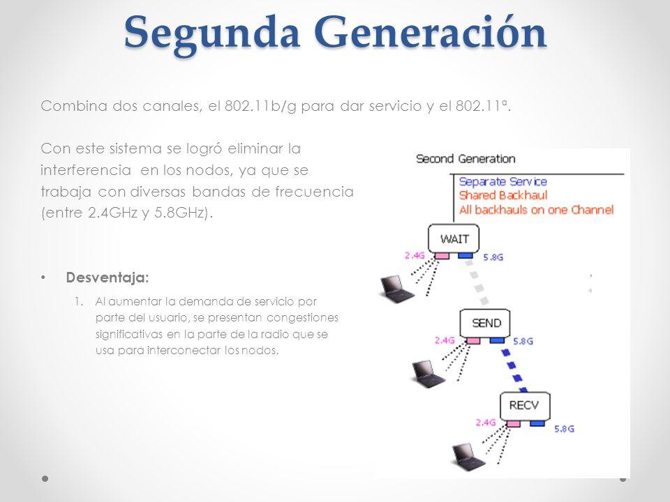 Segunda Generación Combina dos canales, el 802.11b/g para dar servicio y el 802.11ª. Con este sistema se logró eliminar la interferencia en los nodos,