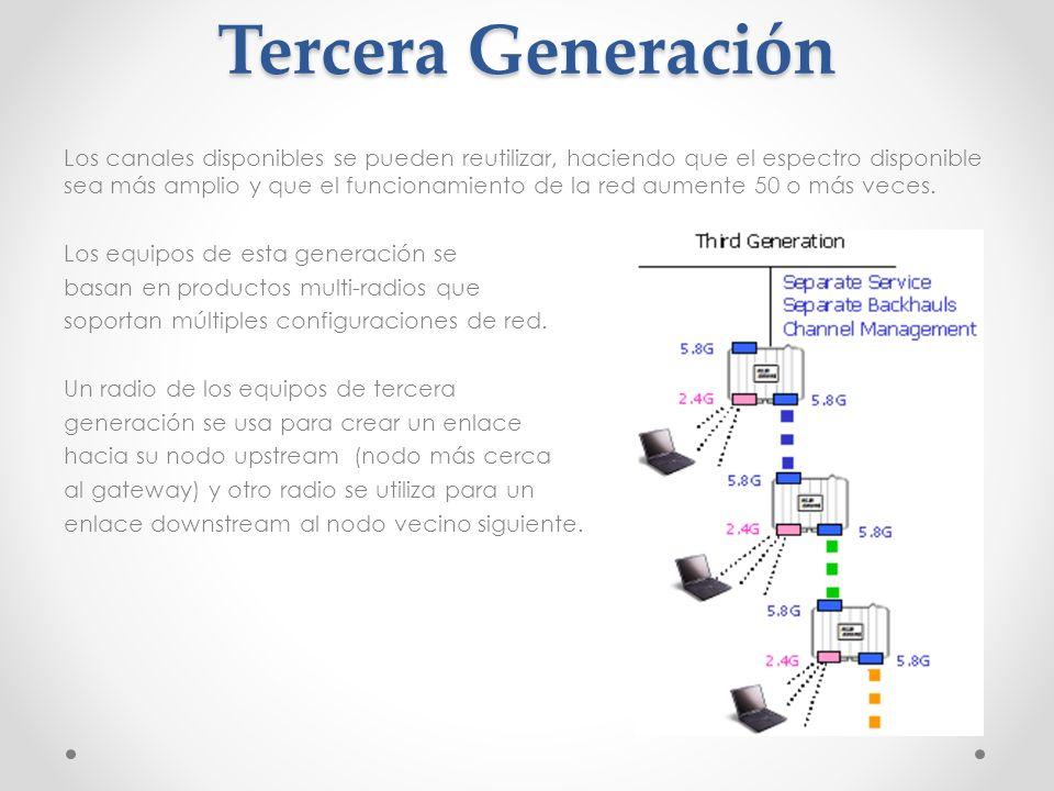 Tercera Generación Los canales disponibles se pueden reutilizar, haciendo que el espectro disponible sea más amplio y que el funcionamiento de la red
