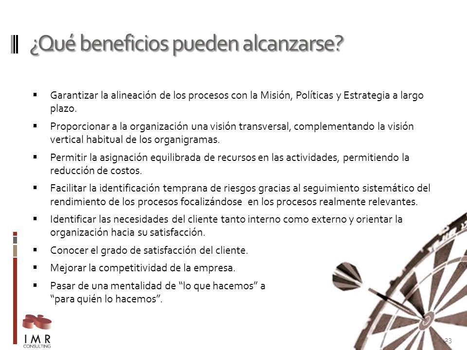 ¿Qué beneficios pueden alcanzarse? Garantizar la alineación de los procesos con la Misión, Políticas y Estrategia a largo plazo. Proporcionar a la org