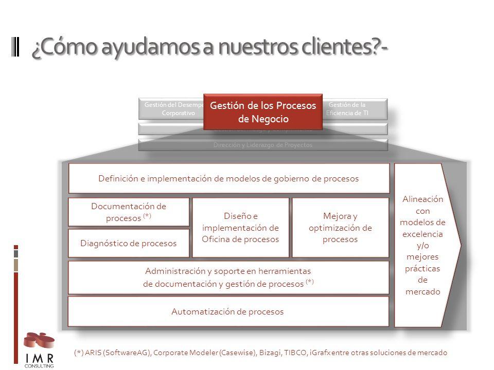 Gestión del Desempeño Corporativo Gestión de los Procesos de Negocio Gestión de la Eficiencia de TI Gestión del Riesgo y Cumplimiento Dirección y Lide