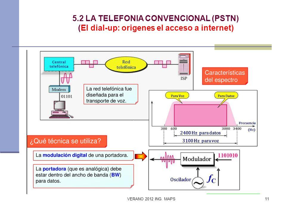 5.2 LA TELEFONIA CONVENCIONAL (PSTN) (El dial-up: origenes el acceso a internet) VERANO 2012 ING. MAPS11
