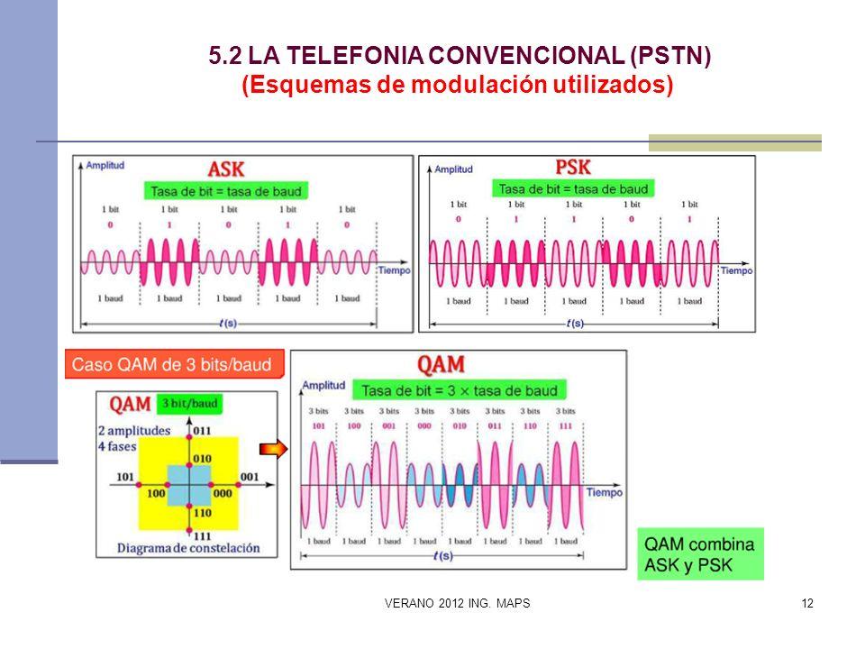 5.2 LA TELEFONIA CONVENCIONAL (PSTN) (Esquemas de modulación utilizados) VERANO 2012 ING. MAPS12