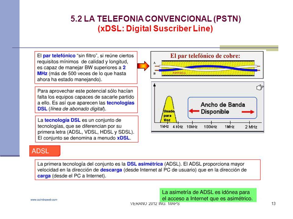 5.2 LA TELEFONIA CONVENCIONAL (PSTN) (xDSL: Digital Suscriber Line) VERANO 2012 ING. MAPS13