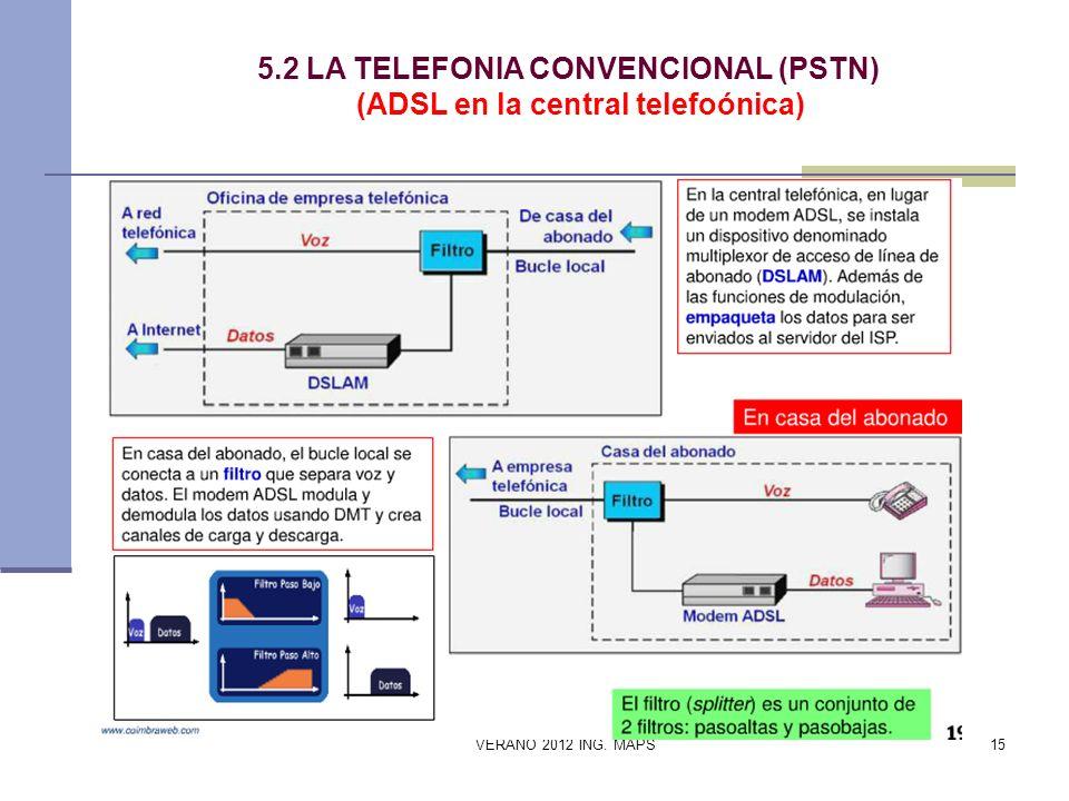 5.2 LA TELEFONIA CONVENCIONAL (PSTN) (ADSL en la central telefoónica) VERANO 2012 ING. MAPS15