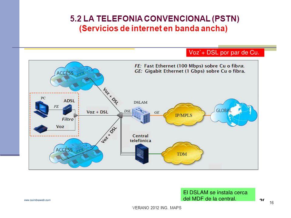 5.2 LA TELEFONIA CONVENCIONAL (PSTN) (Servicios de internet en banda ancha) VERANO 2012 ING. MAPS 16