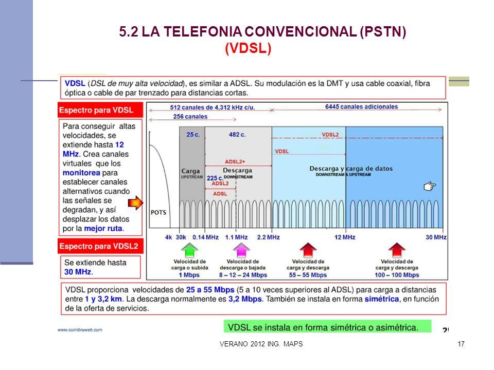 5.2 LA TELEFONIA CONVENCIONAL (PSTN) (VDSL) VERANO 2012 ING. MAPS17
