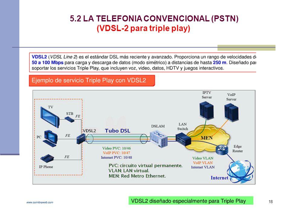 5.2 LA TELEFONIA CONVENCIONAL (PSTN) (VDSL-2 para triple play) VERANO 2012 ING. MAPS18