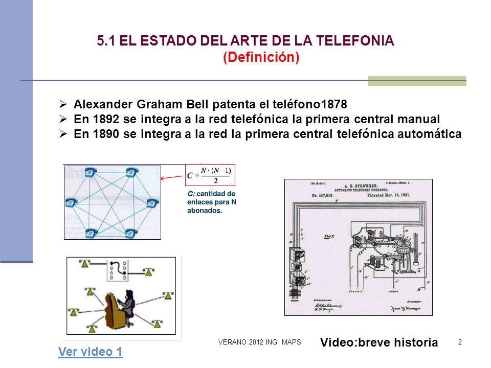 5.1 EL ESTADO DEL ARTE DE LA TELEFONIA (Definición) VERANO 2012 ING. MAPS2 Alexander Graham Bell patenta el teléfono1878 En 1892 se integra a la red t