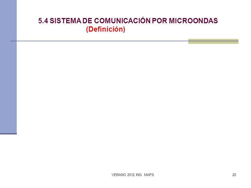 5.4 SISTEMA DE COMUNICACIÓN POR MICROONDAS (Definición) VERANO 2012 ING. MAPS20