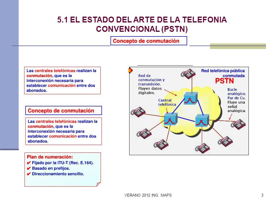 5.1 EL ESTADO DEL ARTE DE LA TELEFONIA CONVENCIONAL (PSTN) VERANO 2012 ING. MAPS3