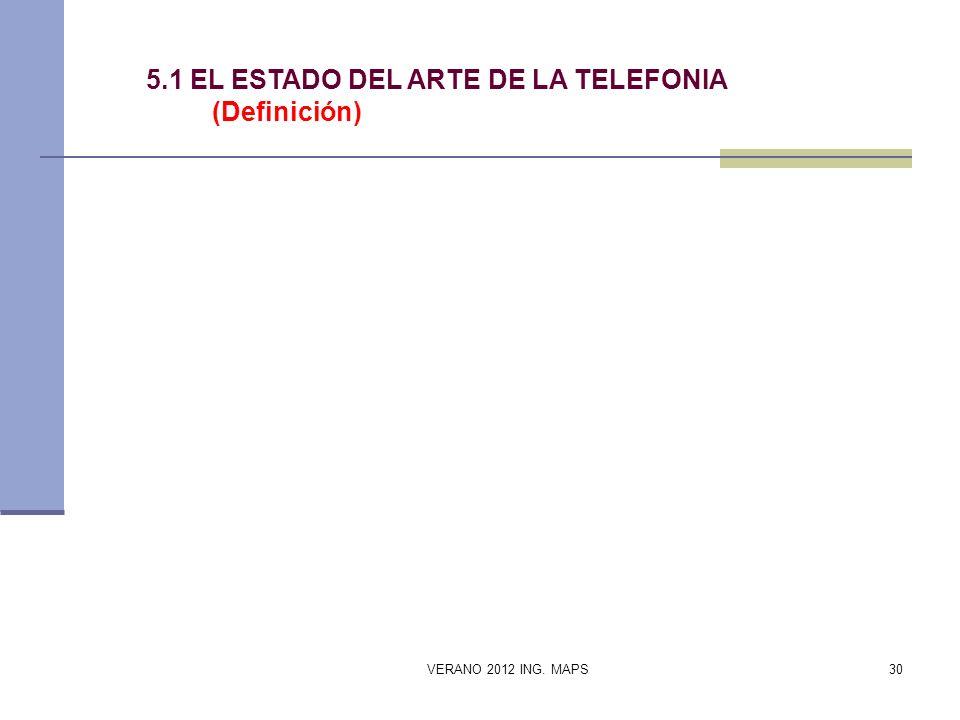 5.1 EL ESTADO DEL ARTE DE LA TELEFONIA (Definición) VERANO 2012 ING. MAPS30