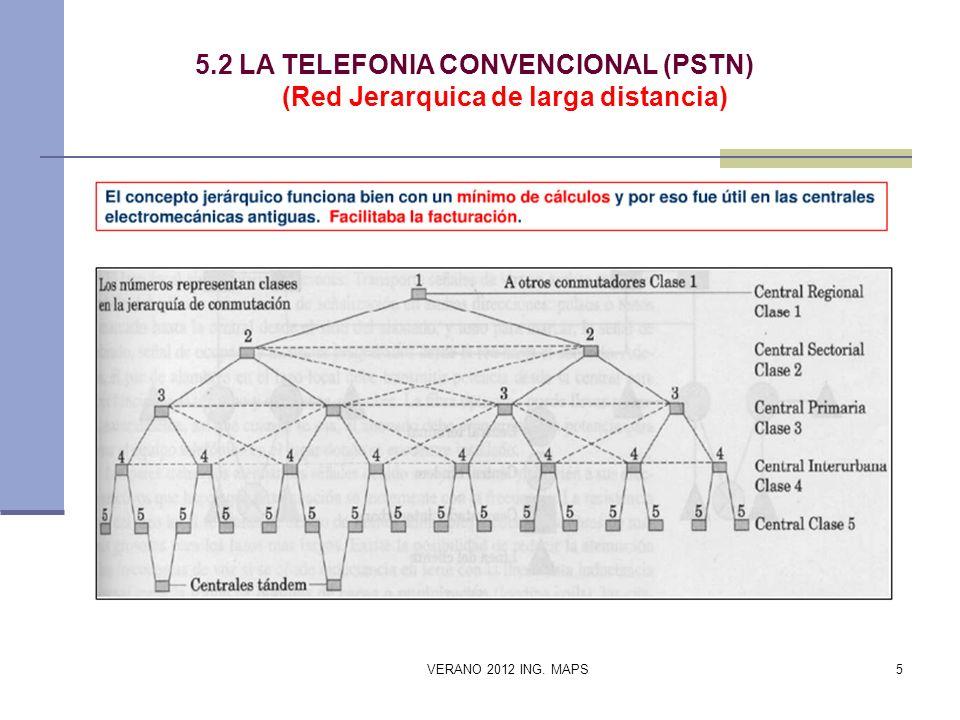 5.2 LA TELEFONIA CONVENCIONAL (PSTN) (Red Jerarquica de larga distancia) VERANO 2012 ING. MAPS5