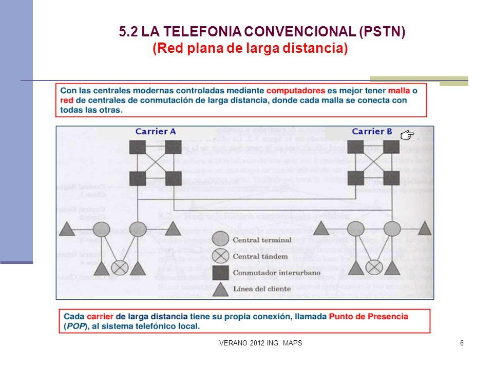 5.2 LA TELEFONIA CONVENCIONAL (PSTN) (Red plana de larga distancia) VERANO 2012 ING. MAPS6
