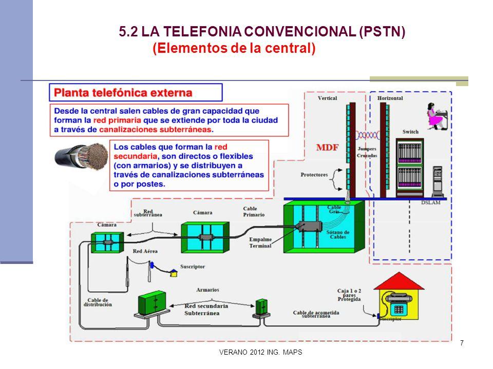 5.2 LA TELEFONIA CONVENCIONAL (PSTN) (Elementos de la central) VERANO 2012 ING. MAPS 7
