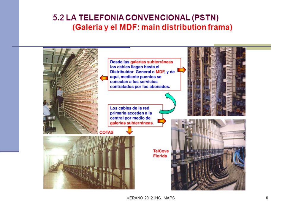 5.2 LA TELEFONIA CONVENCIONAL (PSTN) (Galeria y el MDF: main distribution frama) VERANO 2012 ING. MAPS8