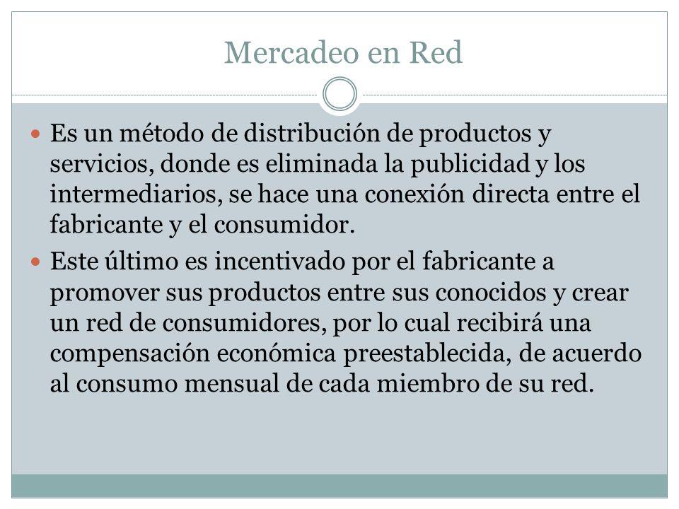 Mercadeo en Red Es un método de distribución de productos y servicios, donde es eliminada la publicidad y los intermediarios, se hace una conexión directa entre el fabricante y el consumidor.