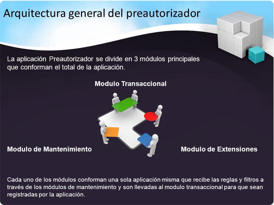Arquitectura general del preautorizador La aplicación Preautorizador se divide en 3 módulos principales que conforman el total de la aplicación.