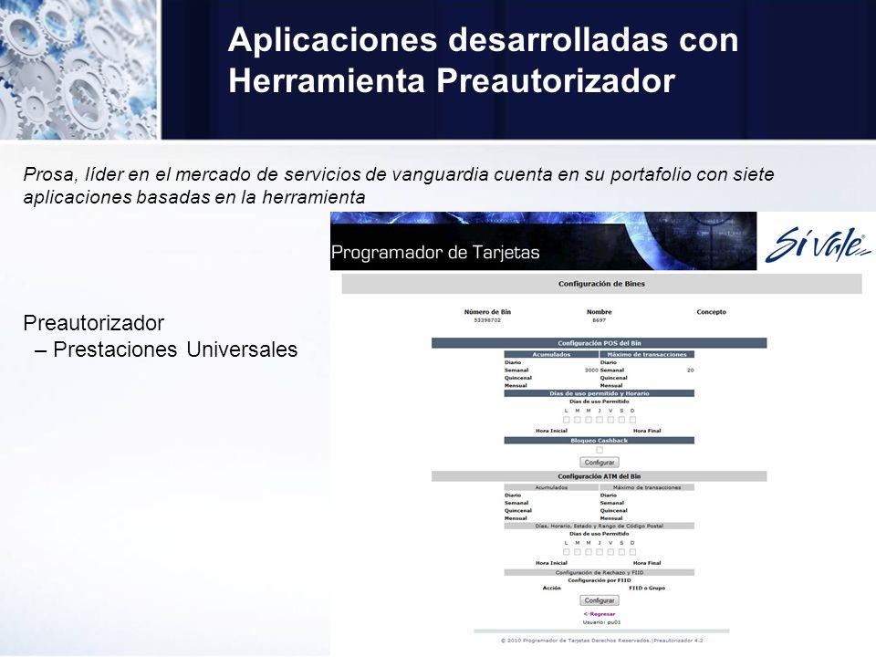 Aplicaciones desarrolladas con Herramienta Preautorizador Prosa, líder en el mercado de servicios de vanguardia cuenta en su portafolio con siete aplicaciones basadas en la herramienta Preautorizador – Prestaciones Universales
