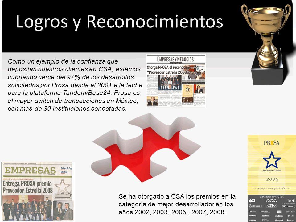 Logros y Reconocimientos Se ha otorgado a CSA los premios en la categoría de mejor desarrollador en los años 2002, 2003, 2005, 2007, 2008.