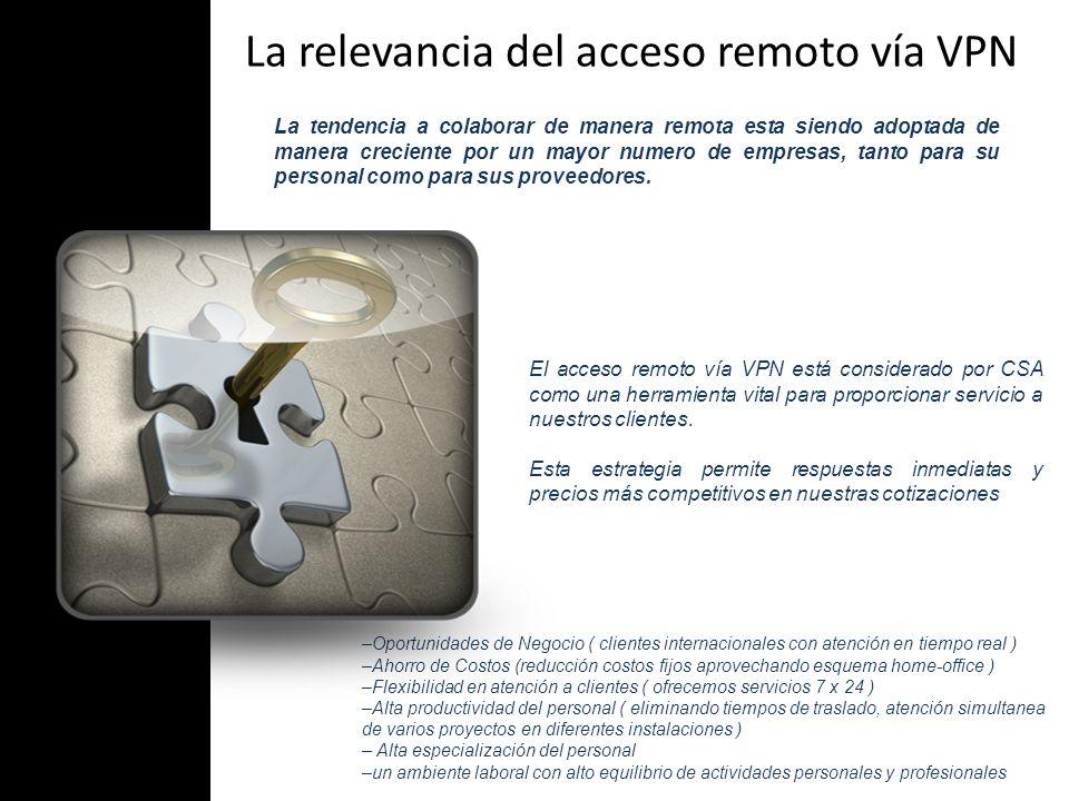 La relevancia del acceso remoto vía VPN La tendencia a colaborar de manera remota esta siendo adoptada de manera creciente por un mayor numero de empresas, tanto para su personal como para sus proveedores.