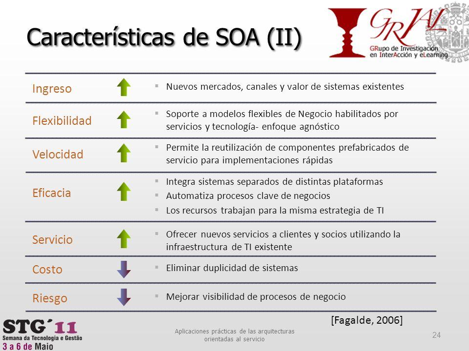 Aplicaciones prácticas de las arquitecturas orientadas al servicio 24 Características de SOA (II) Ingreso Nuevos mercados, canales y valor de sistemas
