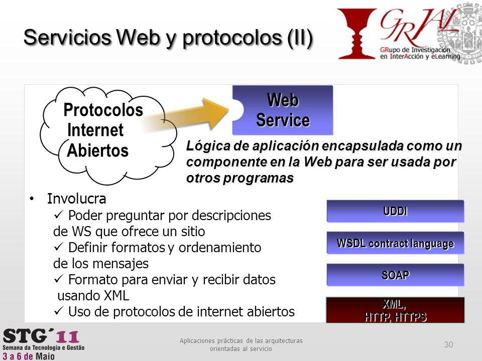 Servicios Web y protocolos (II) Involucra Poder preguntar por descripciones de WS que ofrece un sitio Definir formatos y ordenamiento de los mensajes