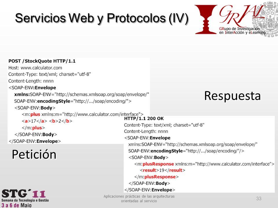 Respuesta Petición Servicios Web y Protocolos (IV) 33 Aplicaciones prácticas de las arquitecturas orientadas al servicio