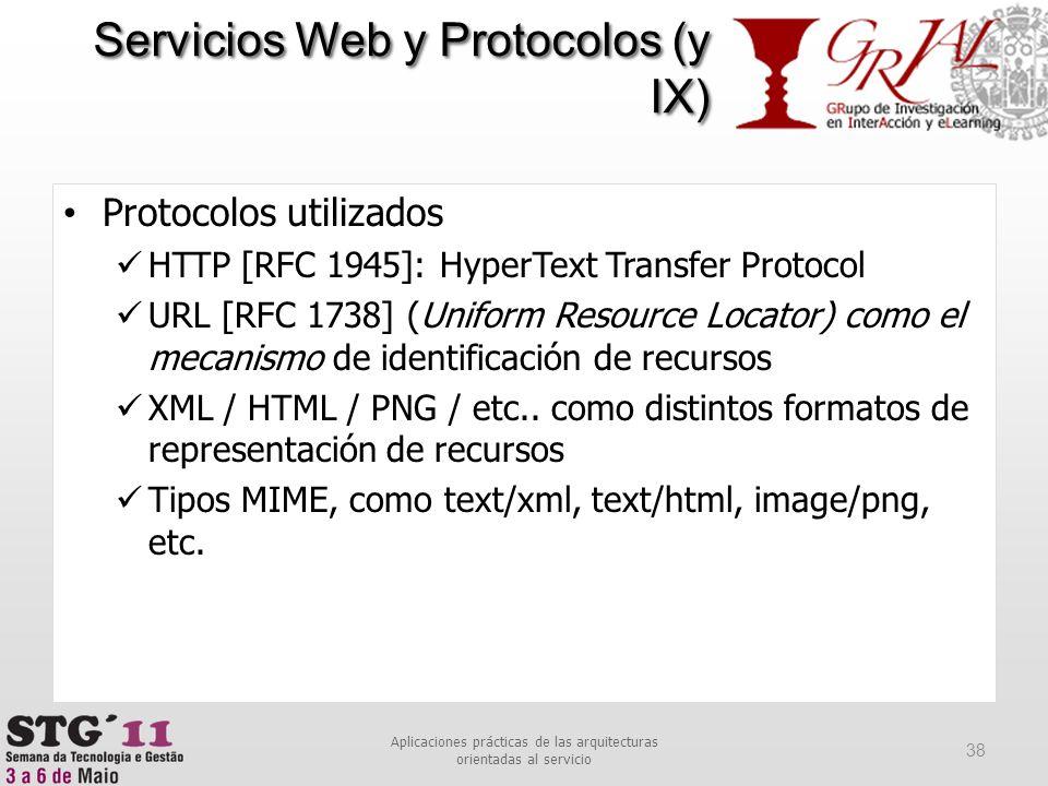 Protocolos utilizados HTTP [RFC 1945]: HyperText Transfer Protocol URL [RFC 1738] (Uniform Resource Locator) como el mecanismo de identificación de re