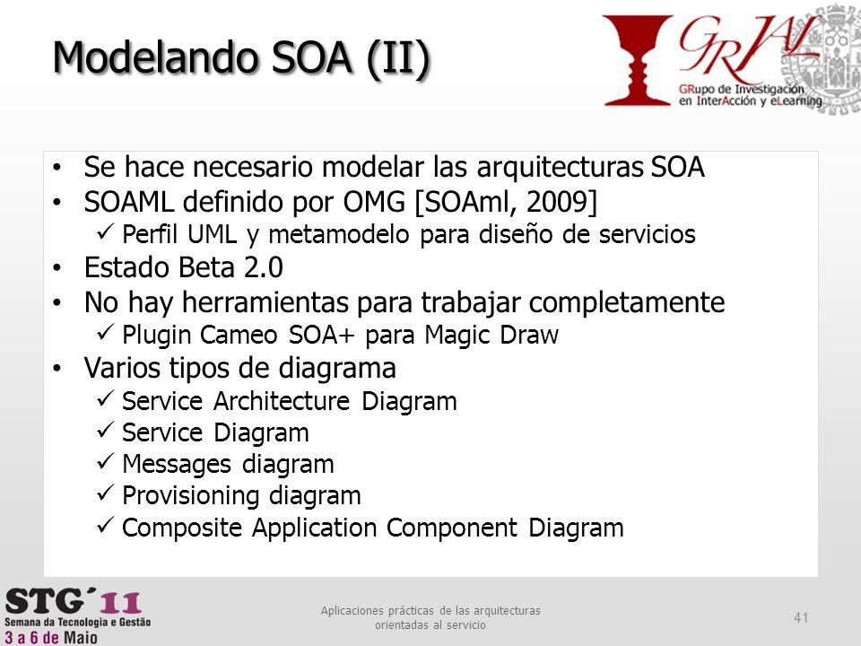 Se hace necesario modelar las arquitecturas SOA SOAML definido por OMG [SOAml, 2009] Perfil UML y metamodelo para diseño de servicios Estado Beta 2.0