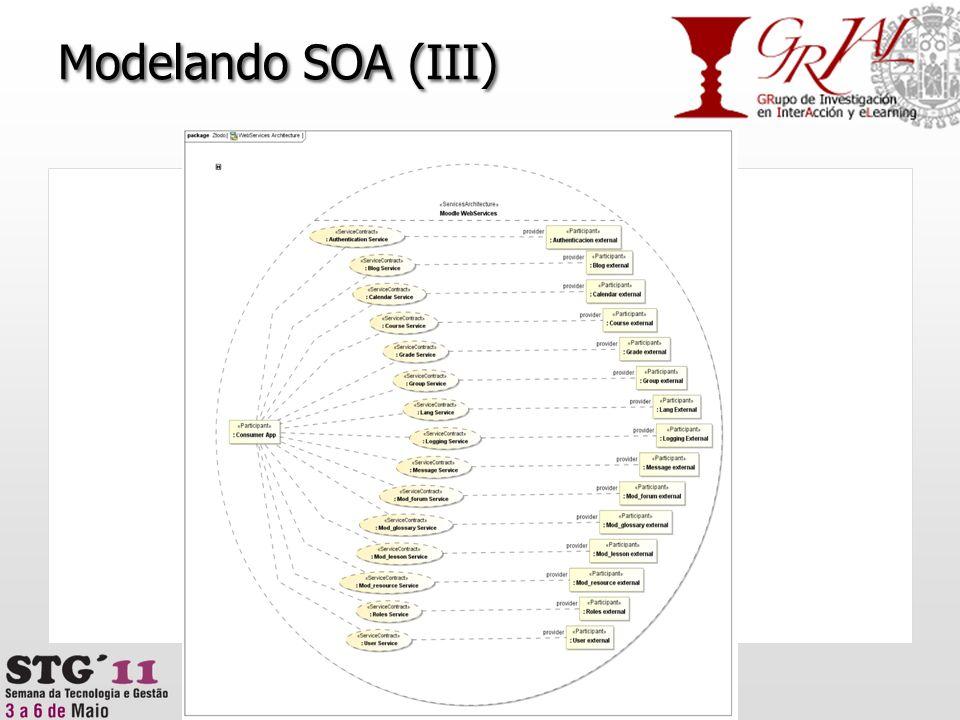 Modelando SOA (III) 42