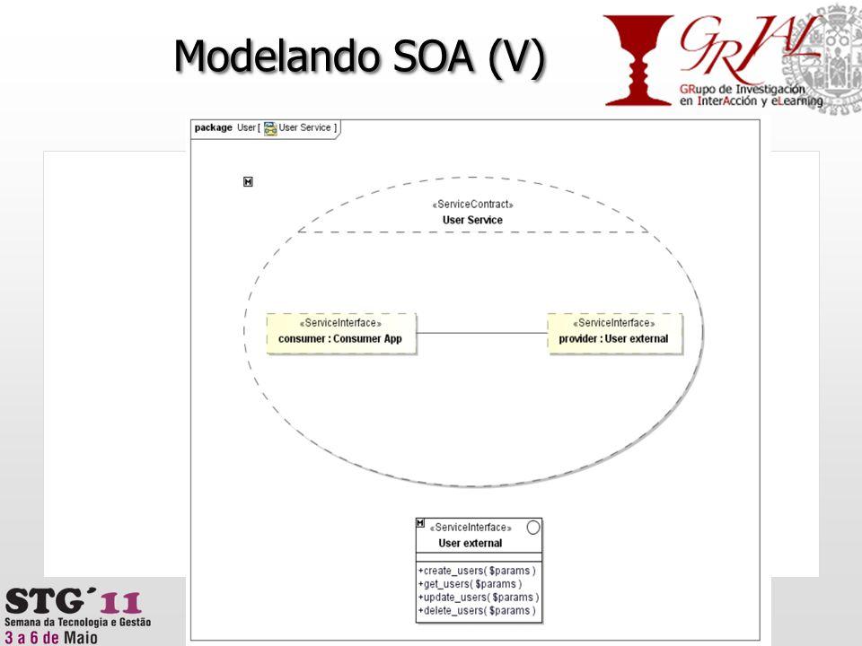 Modelando SOA (V) 44