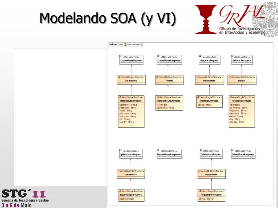 Modelando SOA (y VI) 45