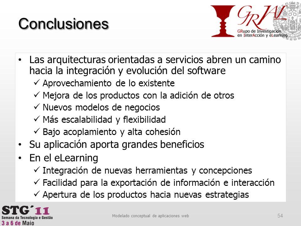 Conclusiones Las arquitecturas orientadas a servicios abren un camino hacia la integración y evolución del software Aprovechamiento de lo existente Me