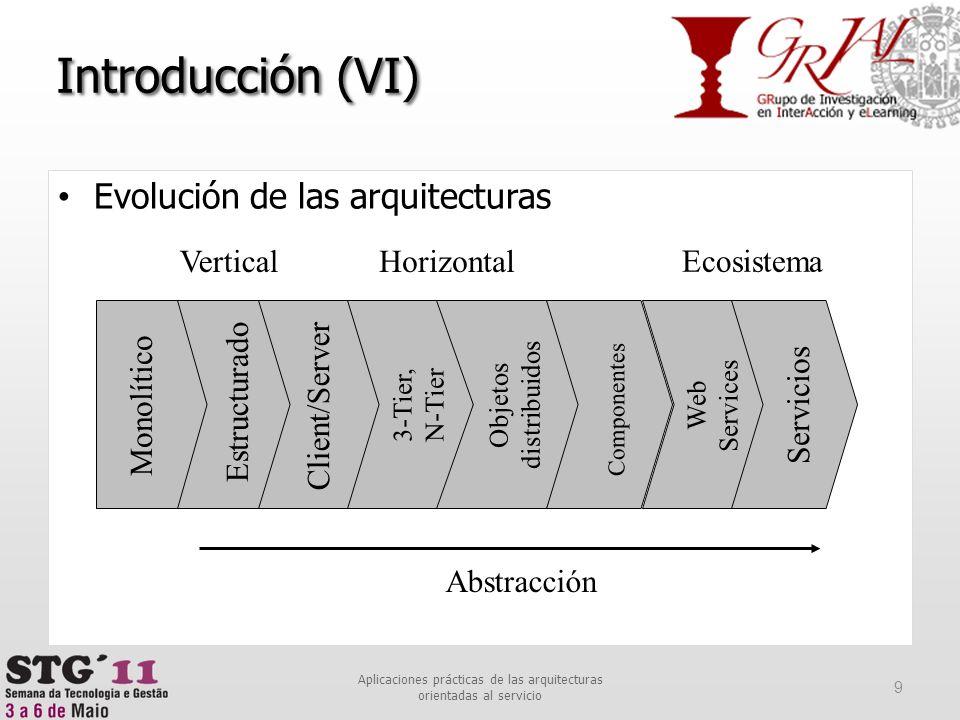 Introducción (VI) Evolución de las arquitecturas Monolítico Estructurado Client/Server 3-Tier, N-Tier Objetos distribuidos Componentes Web Services Se