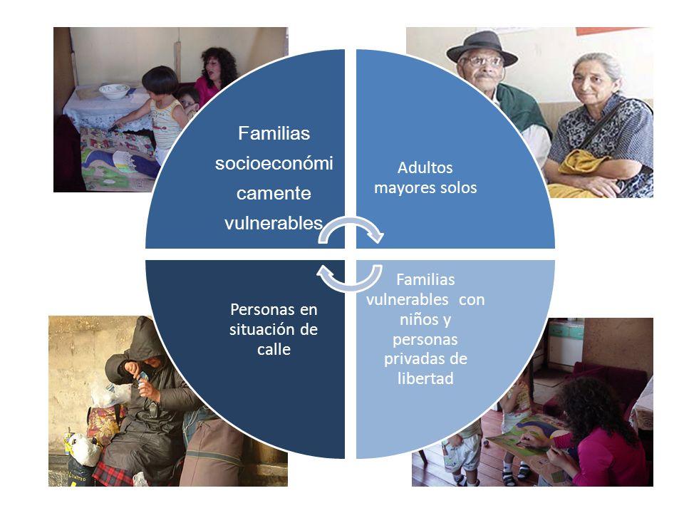 Familias socioeconómi camente vulnerables Adultos mayores solos Familias vulnerables con niños y personas privadas de libertad Personas en situación d