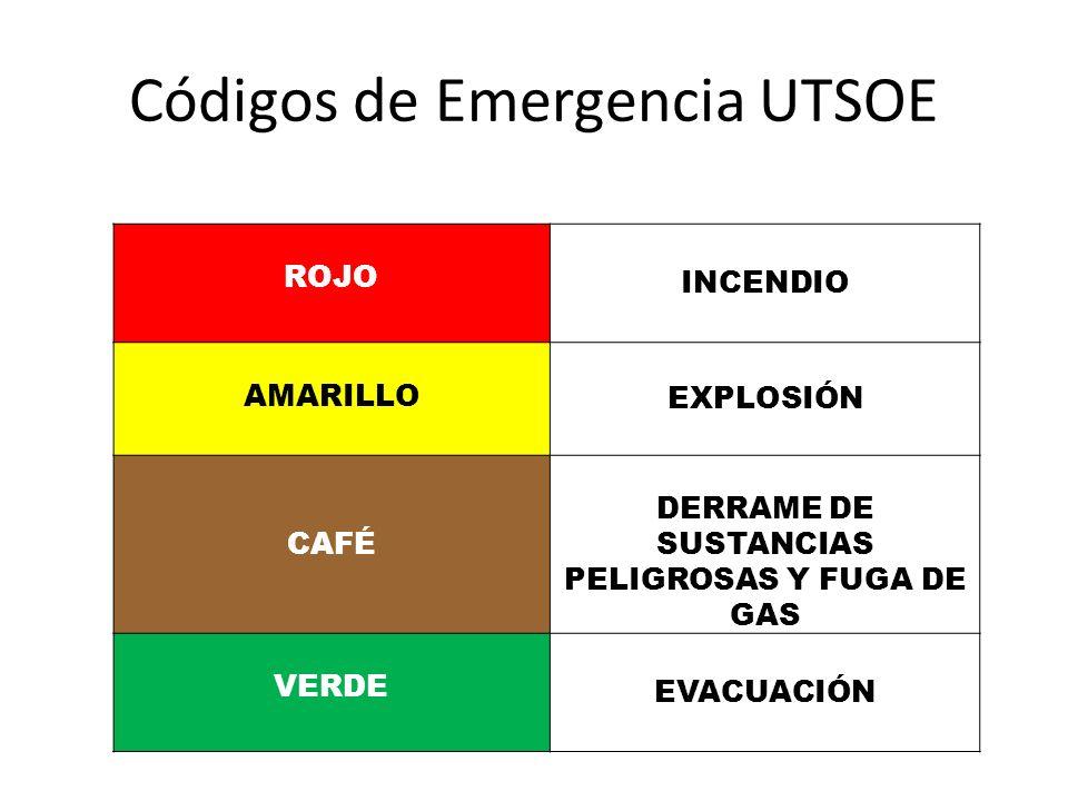 Códigos de Emergencia UTSOE ROJO INCENDIO AMARILLO EXPLOSIÓN CAFÉ DERRAME DE SUSTANCIAS PELIGROSAS Y FUGA DE GAS VERDE EVACUACIÓN