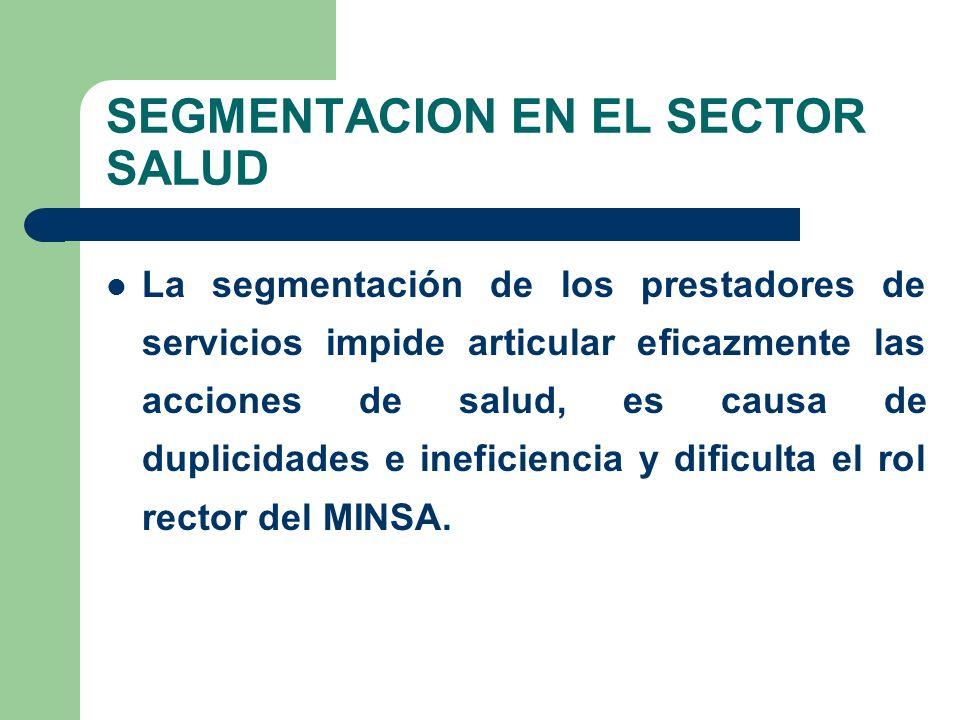 SEGMENTACION EN EL SECTOR SALUD La segmentación de los prestadores de servicios impide articular eficazmente las acciones de salud, es causa de duplicidades e ineficiencia y dificulta el rol rector del MINSA.