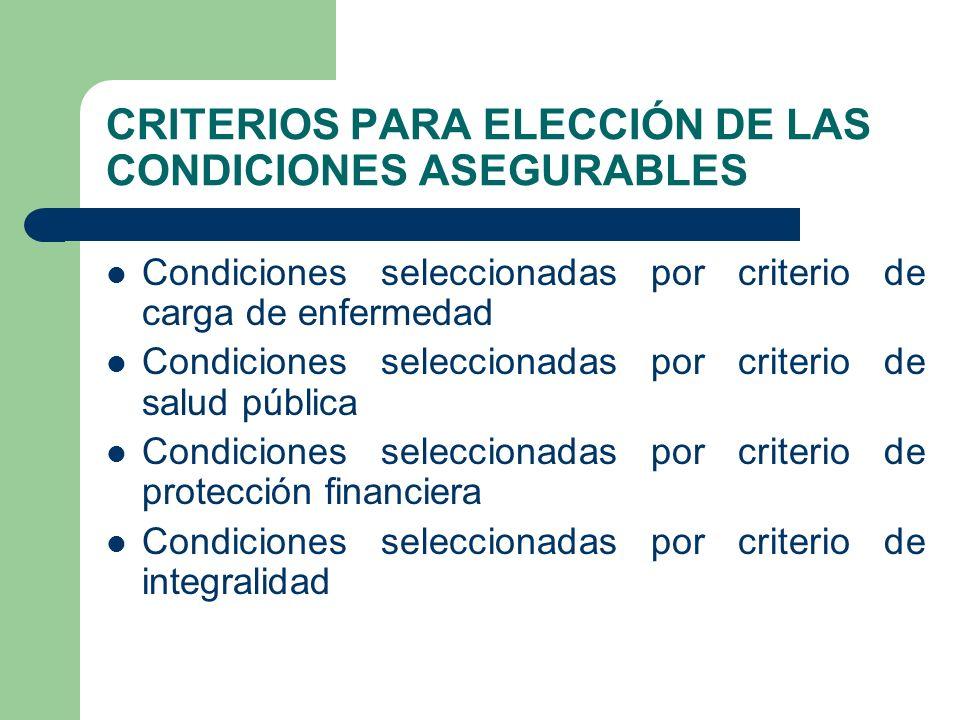 CRITERIOS PARA ELECCIÓN DE LAS CONDICIONES ASEGURABLES Condiciones seleccionadas por criterio de carga de enfermedad Condiciones seleccionadas por criterio de salud pública Condiciones seleccionadas por criterio de protección financiera Condiciones seleccionadas por criterio de integralidad