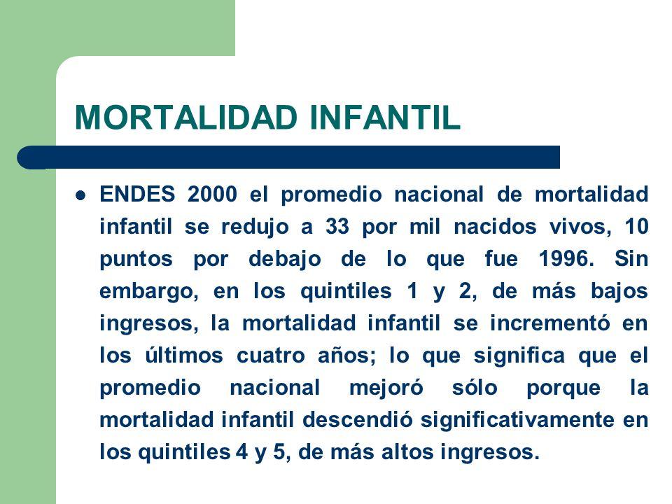 MORTALIDAD MATERNA La Mortalidad materna es uno de los indicadores que menos se redujo en las últimas décadas en el país.