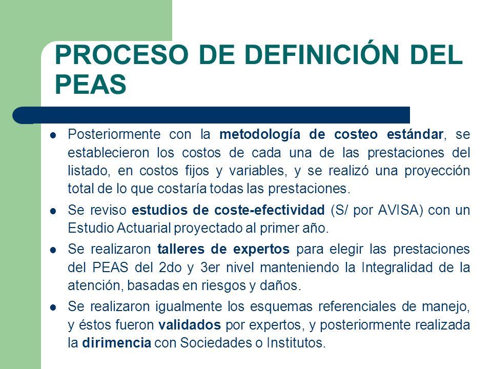 PROCESO DE DEFINICIÓN DEL PEAS Posteriormente con la metodología de costeo estándar, se establecieron los costos de cada una de las prestaciones del listado, en costos fijos y variables, y se realizó una proyección total de lo que costaría todas las prestaciones.