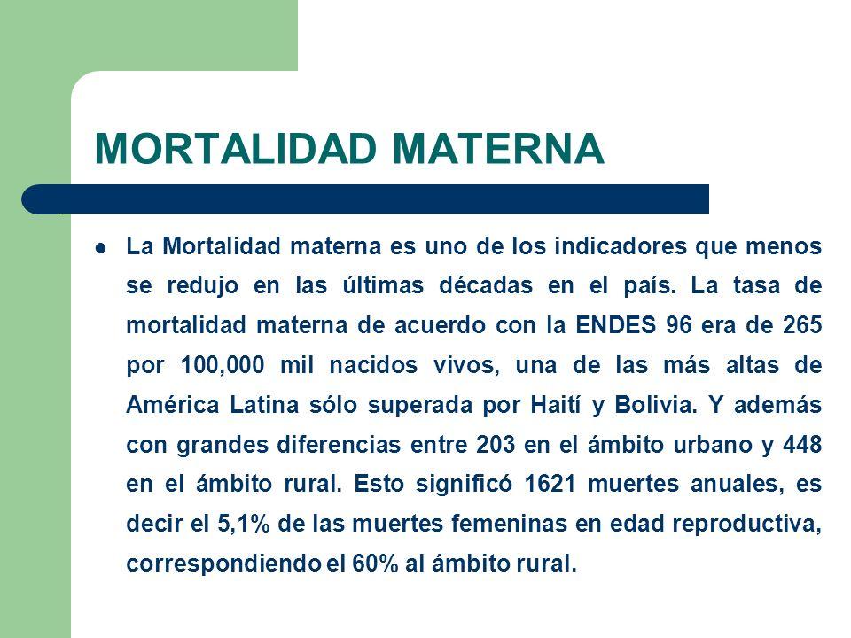 ACCESO A LOS SERVICIOS DE SALUD Subsisten importantes barreras al acceso de la población a los servicios de salud.