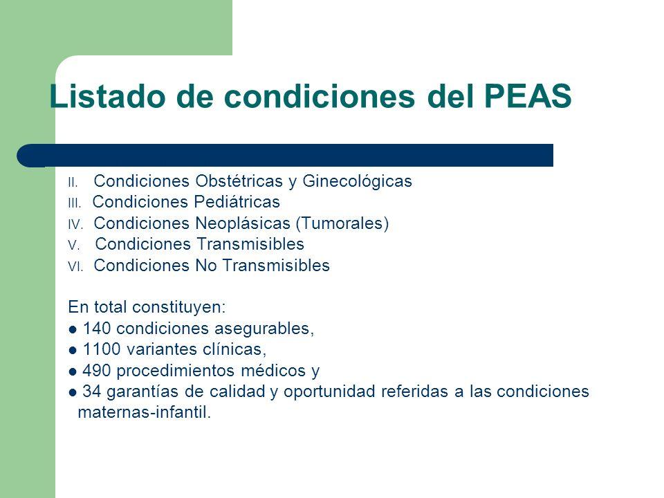Listado de condiciones del PEAS I.Población Sana II.