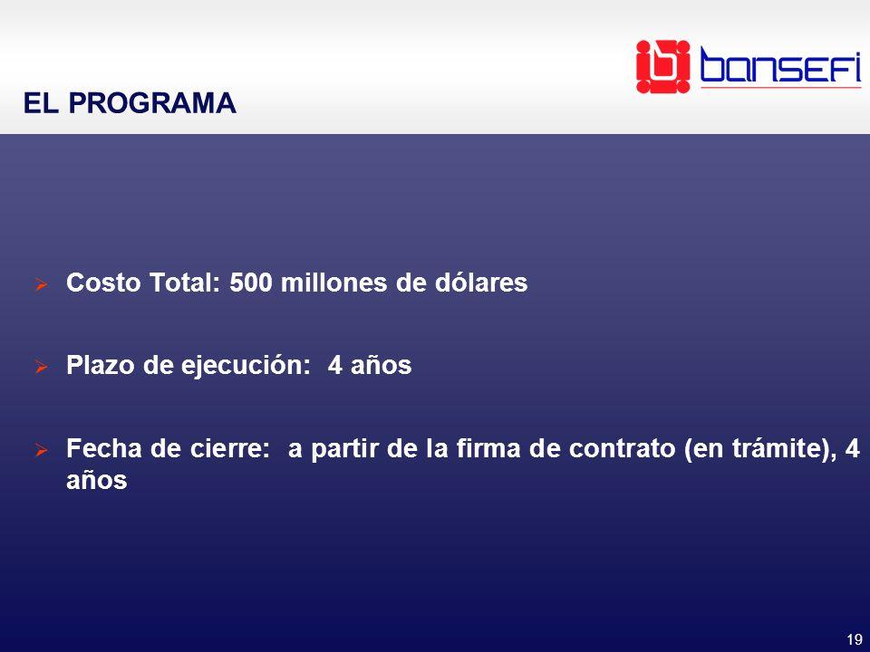 19 EL PROGRAMA Costo Total: 500 millones de dólares Plazo de ejecución: 4 años Fecha de cierre: a partir de la firma de contrato (en trámite), 4 años